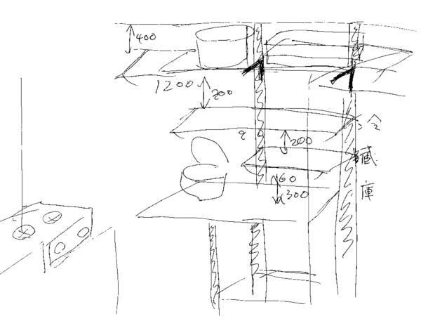 キッチン 棚 イメージ図
