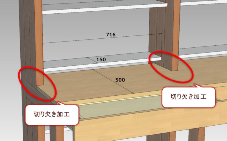 天板のサイズと加工