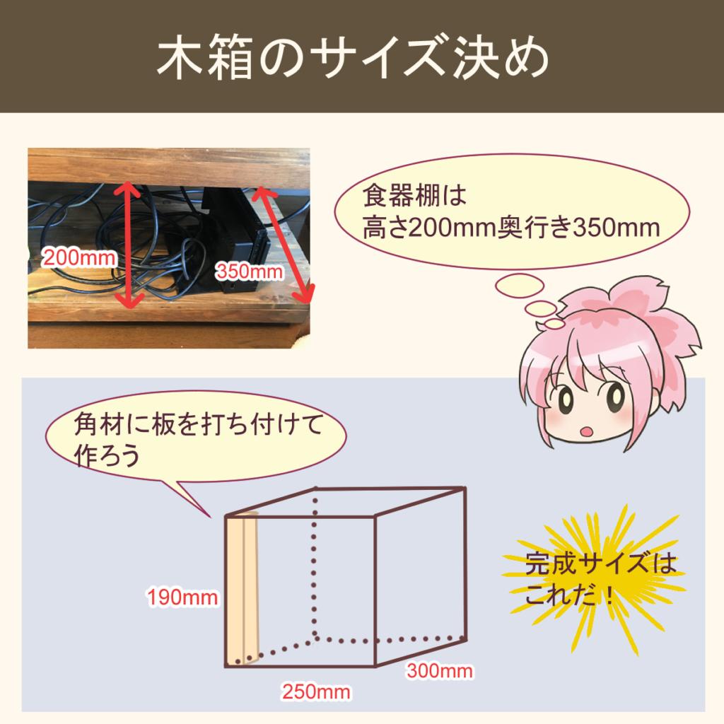 木箱のサイズ決め