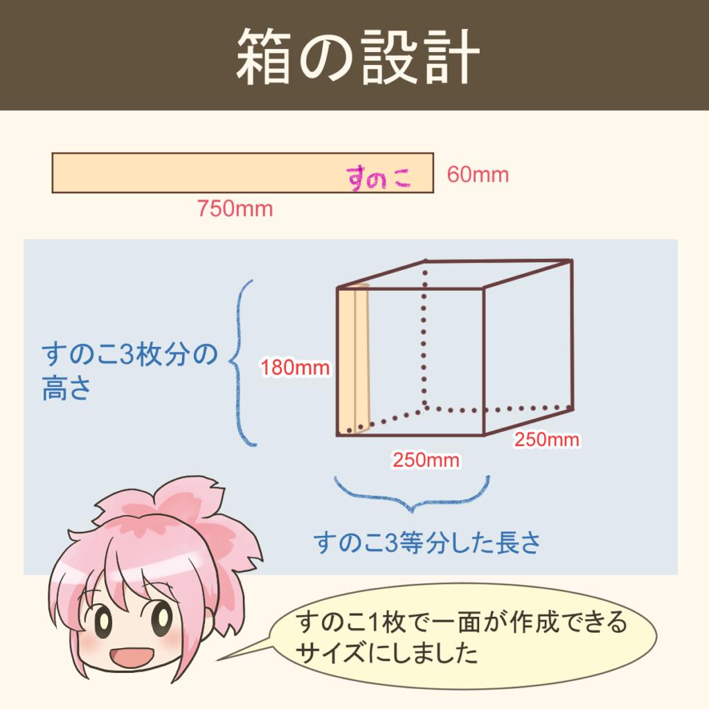 すのこ 木箱 設計