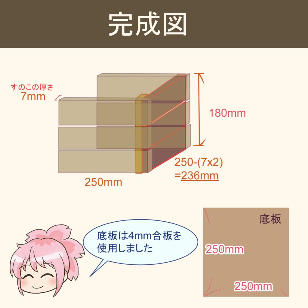 木箱 完成図
