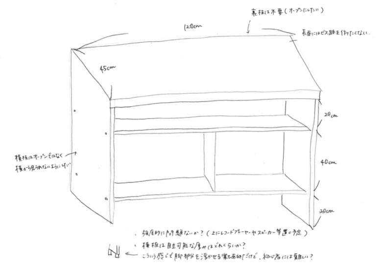 手書きのイメージ図