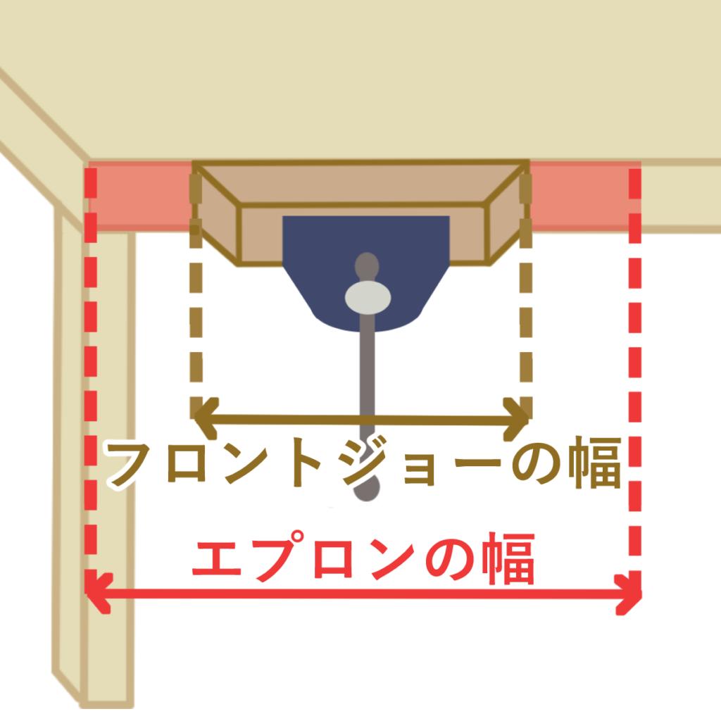 エプロンとフロントジョーの幅の図